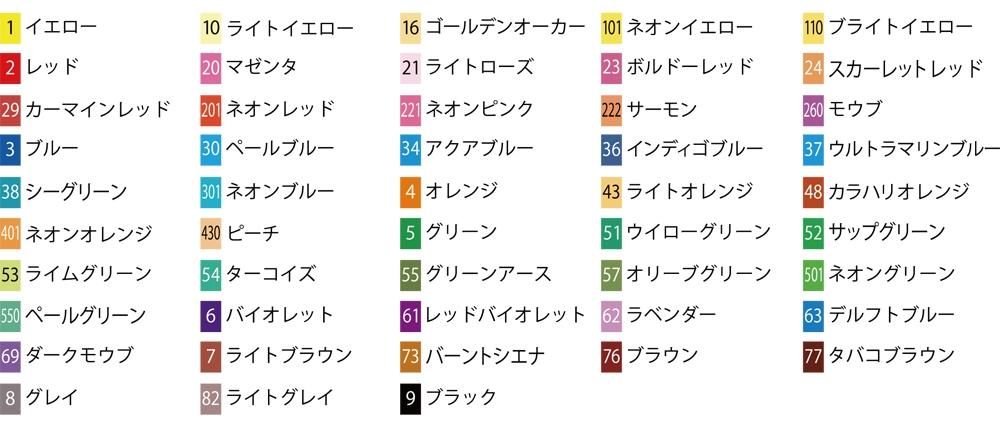 トリプラスチャート_323.jpg